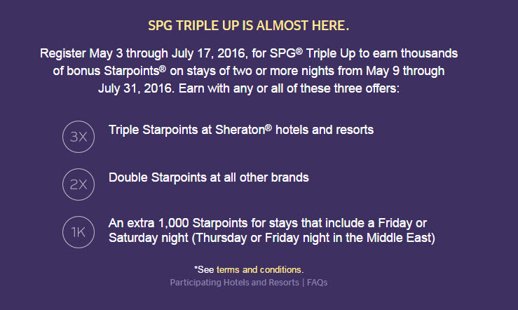 2016 SPG Triple Up Bonus Points is Almost Here